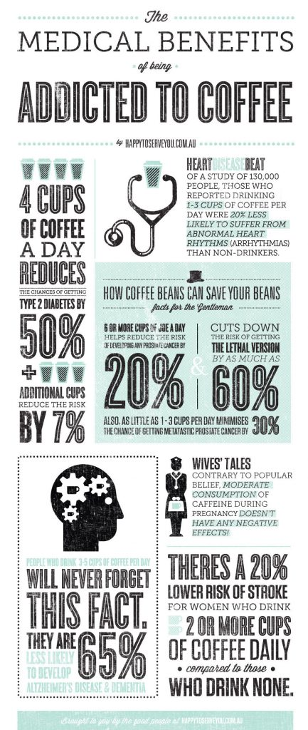 Healthy coffee facts