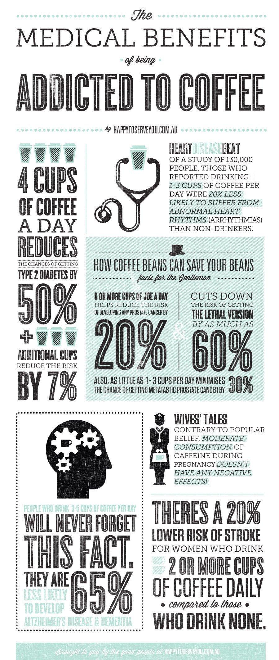 Healthy coffee facts infographic - Makua Coffee Company